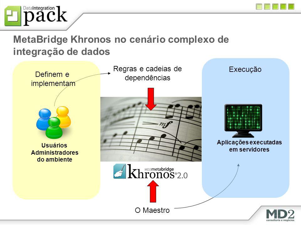 O Maestro MetaBridge Khronos no cenário complexo de integração de dados Regras e cadeias de dependências Usuários Administradores do ambiente Definem e implementam Aplicações executadas em servidores Execução