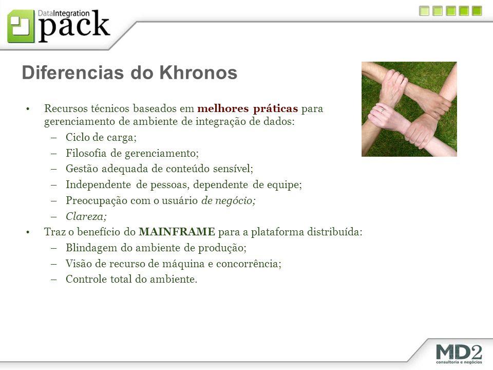 Diferencias do Khronos Recursos técnicos baseados em melhores práticas para gerenciamento de ambiente de integração de dados: –Ciclo de carga; –Filoso