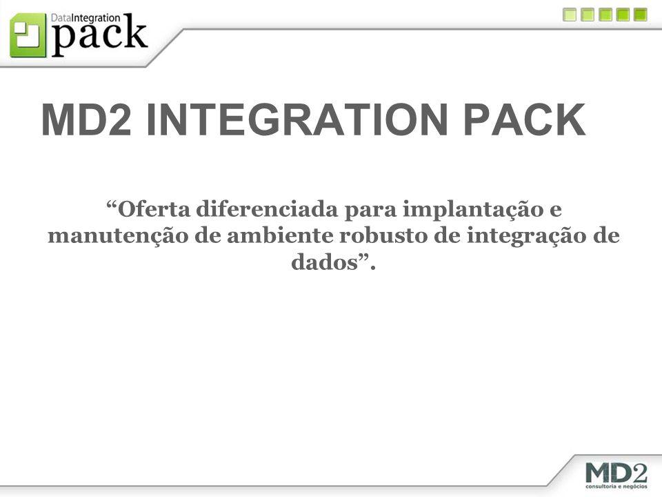 MD2 INTEGRATION PACK Oferta diferenciada para implantação e manutenção de ambiente robusto de integração de dados.