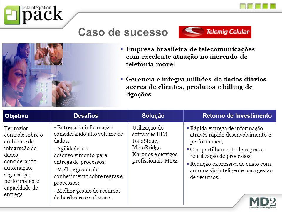 Empresa brasileira de telecomunicações com excelente atuação no mercado de telefonia móvel Gerencia e integra milhões de dados diários acerca de clien