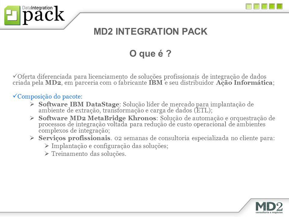 MD2 INTEGRATION PACK O que é ? Oferta diferenciada para licenciamento de soluções profissionais de integração de dados criada pela MD2, em parceria co