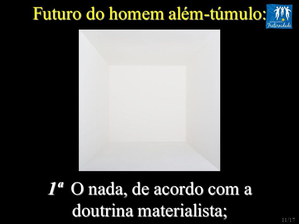 Futuro do homem além-túmulo: 1ª O nada, de acordo com a doutrina materialista; 11/17