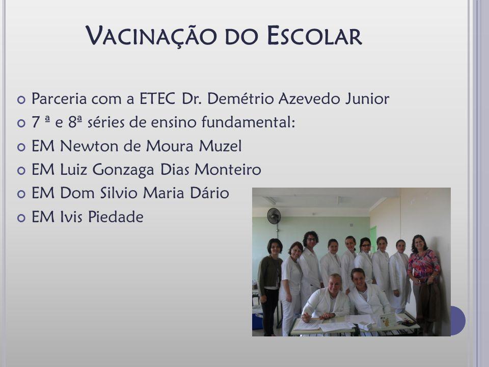 V ACINAÇÃO DO E SCOLAR Parceria com a ETEC Dr.