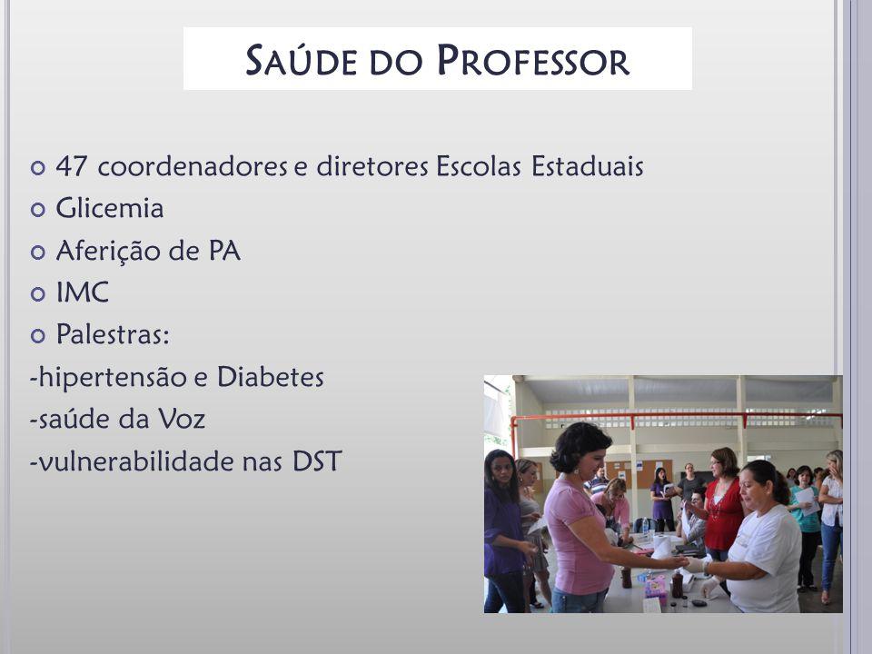 S AÚDE DO P ROFESSOR 47 coordenadores e diretores Escolas Estaduais Glicemia Aferição de PA IMC Palestras: -hipertensão e Diabetes -saúde da Voz -vulnerabilidade nas DST