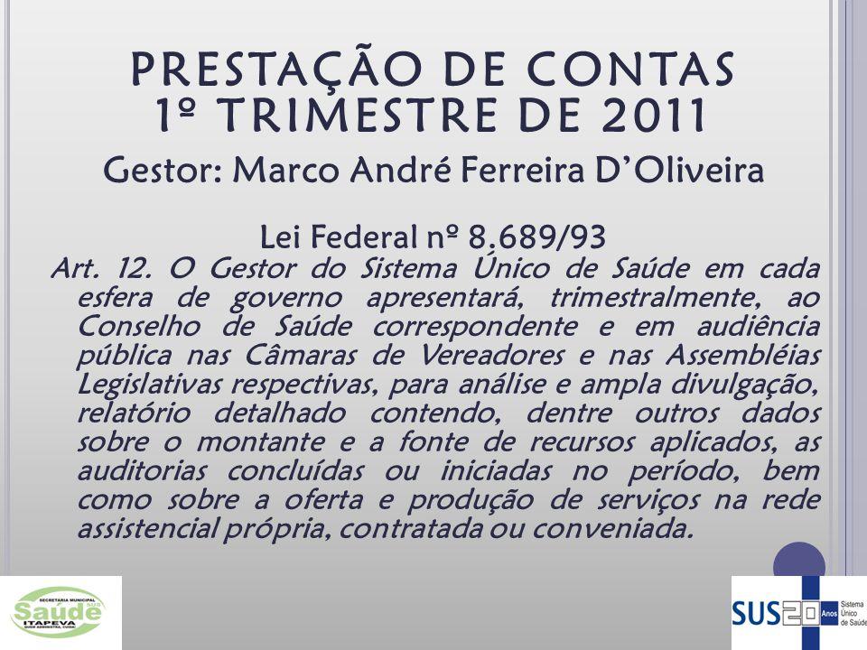 PRESTAÇÃO DE CONTAS 1º TRIMESTRE DE 2011 Gestor: Marco André Ferreira DOliveira Lei Federal nº 8.689/93 Art.