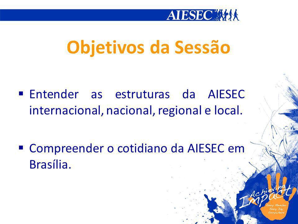 Entender as estruturas da AIESEC internacional, nacional, regional e local. Compreender o cotidiano da AIESEC em Brasília. Objetivos da Sessão
