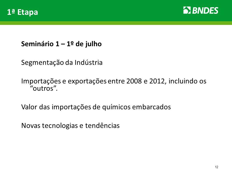 12 1ª Etapa Seminário 1 – 1º de julho Segmentação da Indústria Importações e exportações entre 2008 e 2012, incluindo os outros. Valor das importações