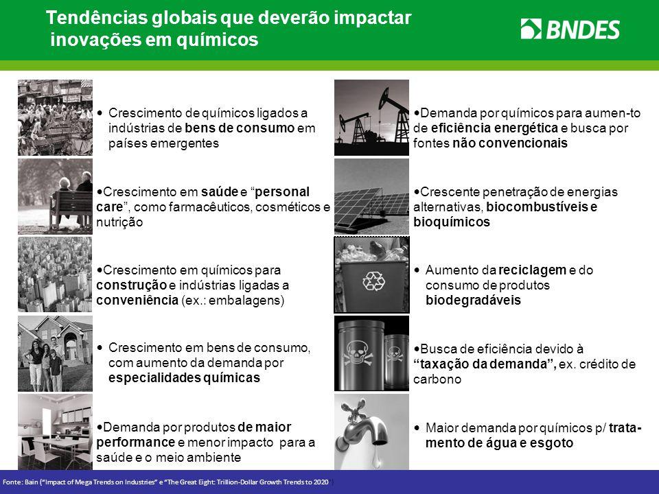 Crescimento da classe média Crescimento em bens de consumo, com aumento da demanda por especialidades químicas Mudanças demográficas Crescimento em sa