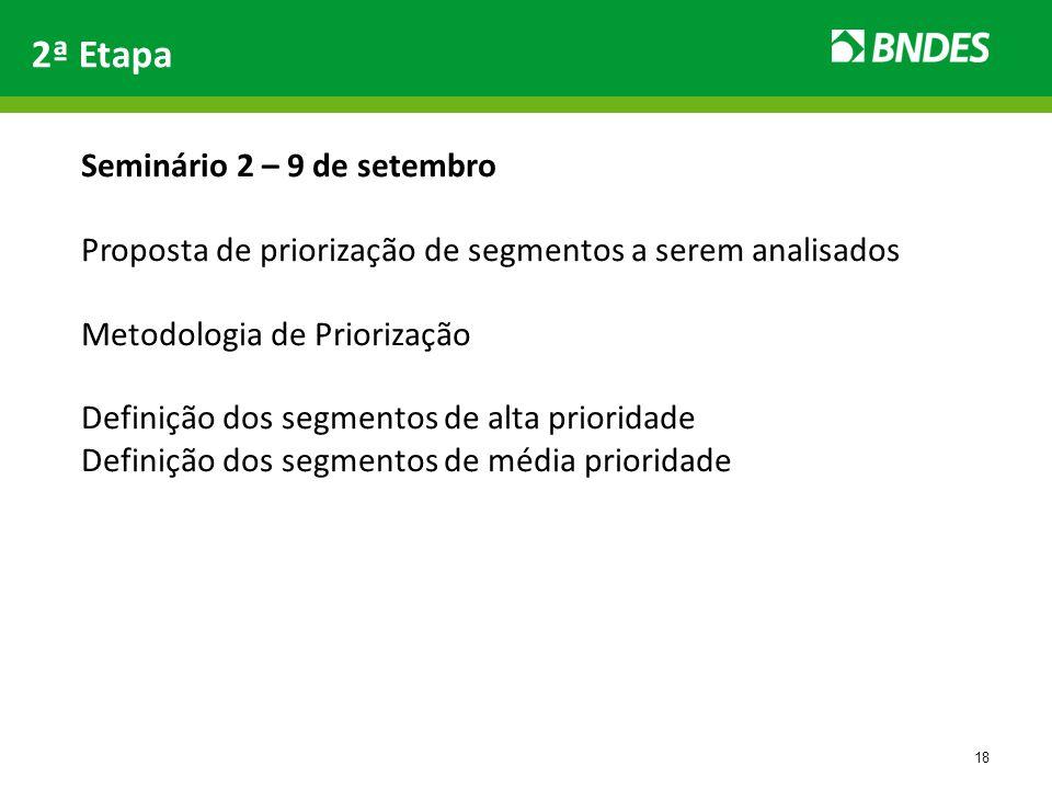 18 Seminário 2 – 9 de setembro Proposta de priorização de segmentos a serem analisados Metodologia de Priorização Definição dos segmentos de alta prio