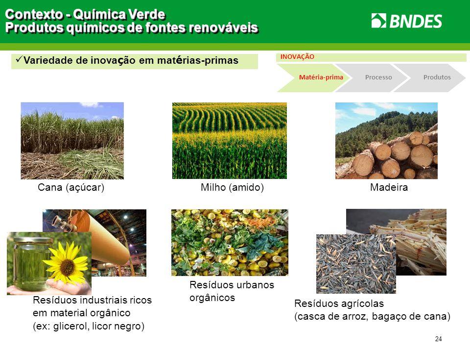 Variedade de inova ç ão em mat é rias-primas Cana (açúcar)Milho (amido)Madeira Resíduos agrícolas (casca de arroz, bagaço de cana) Resíduos industriai