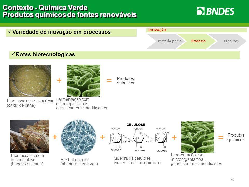 Biomassa rica em açúcar (caldo de cana) Produtos químicos Fermentação com microorganismos geneticamente modificados = + Biomassa rica em lignocelulose