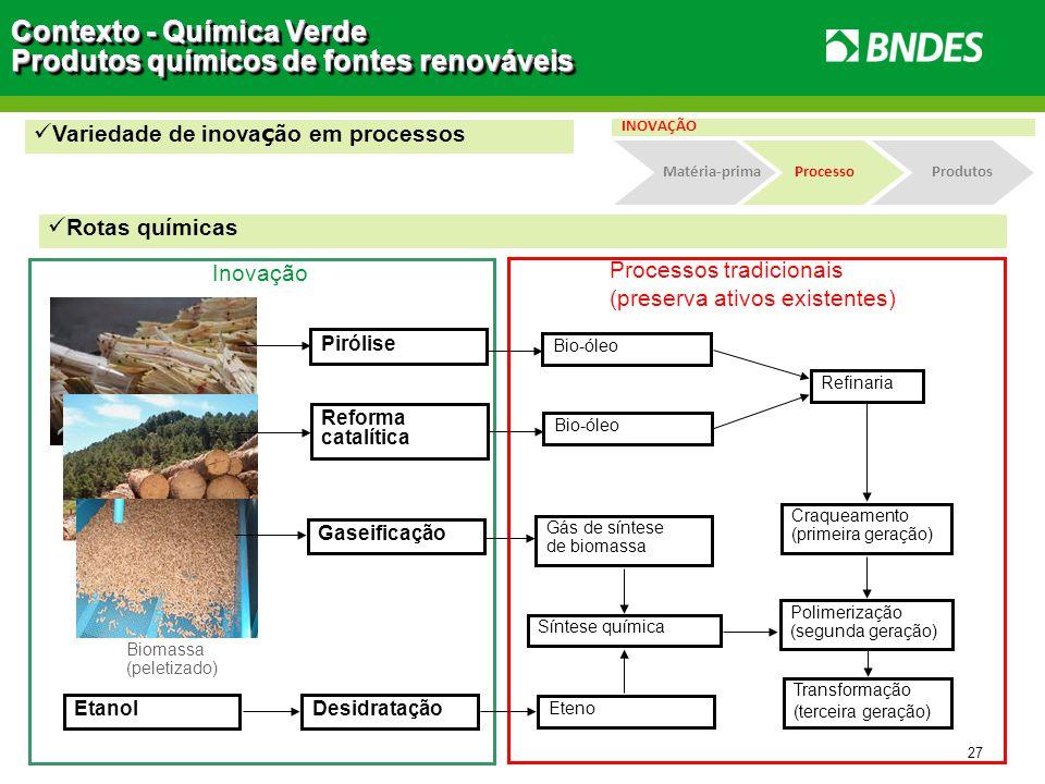 Processos tradicionais (preserva ativos existentes) Reforma catalítica Bio-óleo Craqueamento (primeira geração) Polimerização (segunda geração) Transf
