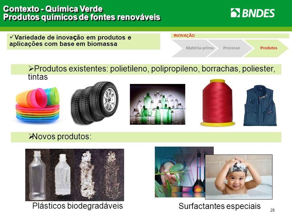 Produtos existentes: polietileno, polipropileno, borrachas, poliester, tintas Novos produtos: Plásticos biodegradáveis Surfactantes especiais Matéria-