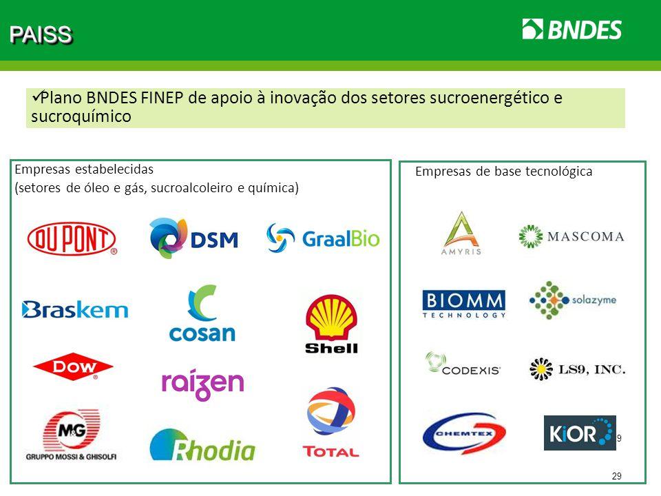 29 Empresas de base tecnológica Empresas estabelecidas (setores de óleo e gás, sucroalcoleiro e química) Plano BNDES FINEP de apoio à inovação dos set
