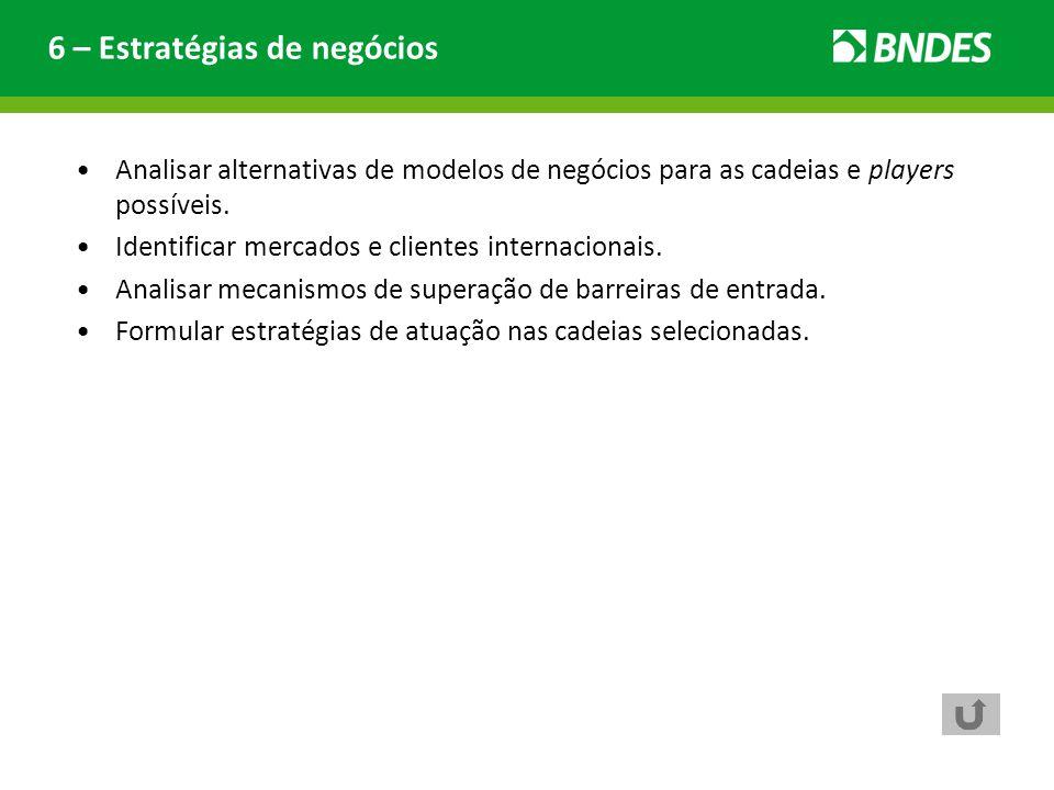 Analisar alternativas de modelos de negócios para as cadeias e players possíveis. Identificar mercados e clientes internacionais. Analisar mecanismos