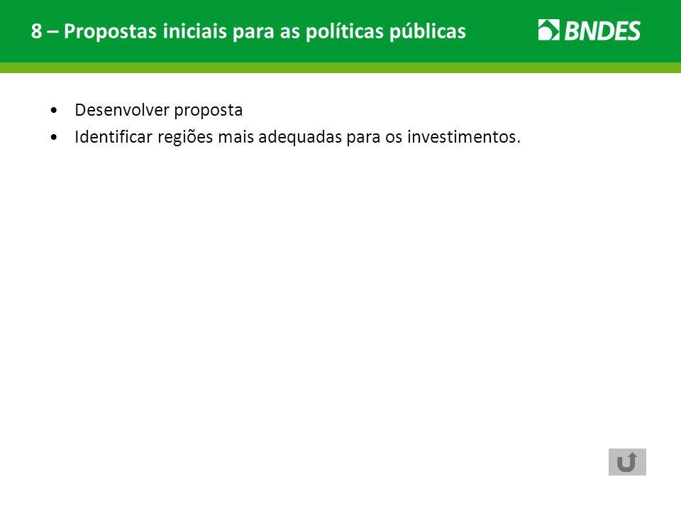 Desenvolver proposta Identificar regiões mais adequadas para os investimentos. 8 – Propostas iniciais para as políticas públicas