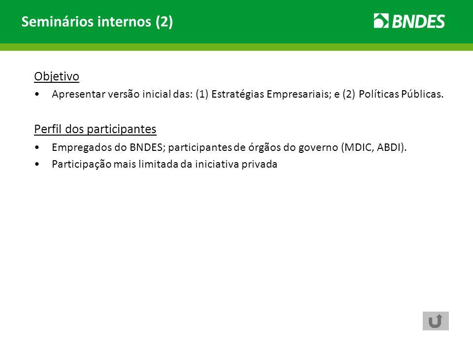 Objetivo Apresentar versão inicial das: (1) Estratégias Empresariais; e (2) Políticas Públicas. Perfil dos participantes Empregados do BNDES; particip