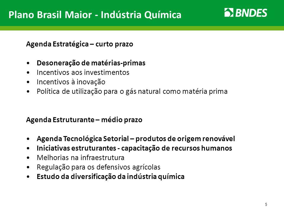 5 Plano Brasil Maior - Indústria Química Agenda Estratégica – curto prazo Desoneração de matérias-primas Incentivos aos investimentos Incentivos à ino