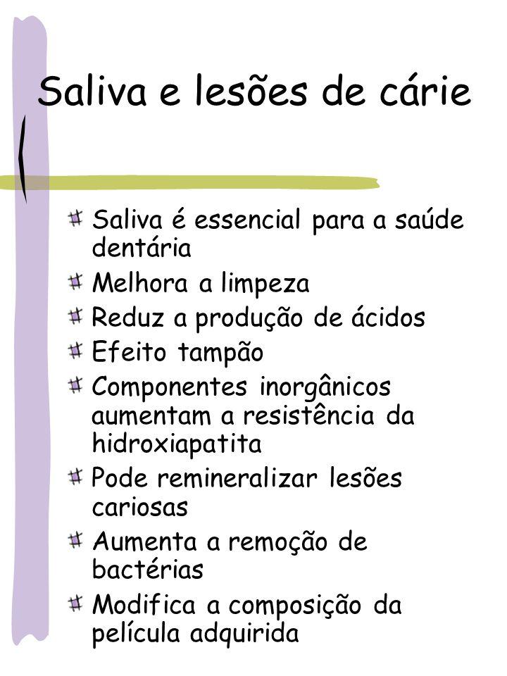 Saliva e lesões de cárie Saliva é essencial para a saúde dentária Melhora a limpeza Reduz a produção de ácidos Efeito tampão Componentes inorgânicos a