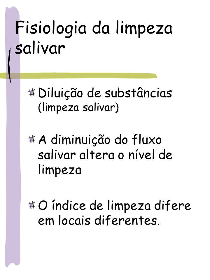 Fisiologia da limpeza salivar Diluição de substâncias (limpeza salivar) A diminuição do fluxo salivar altera o nível de limpeza O índice de limpeza di