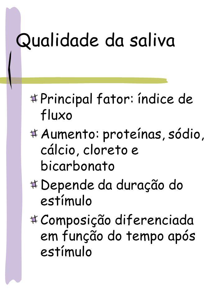 Qualidade da saliva Principal fator: índice de fluxo Aumento: proteínas, sódio, cálcio, cloreto e bicarbonato Depende da duração do estímulo Composiçã