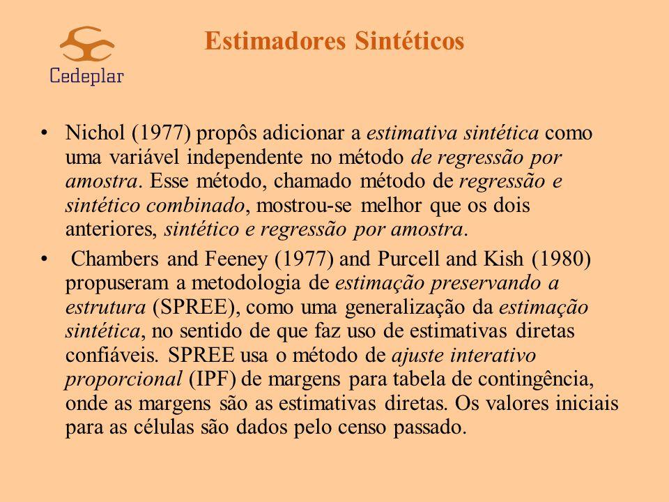Estimador por composição Estimador por composição ou combinado: É a média ponderada de uma estimativa sintética e uma direta.
