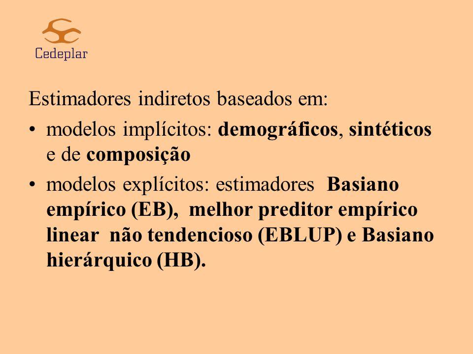 Métodos demográficos (Var Sintomáticas (SAT)) Usados, principalmente, para estimar a população de pequenas áreas e suas características em anos para os quais não existem censos disponíveis.