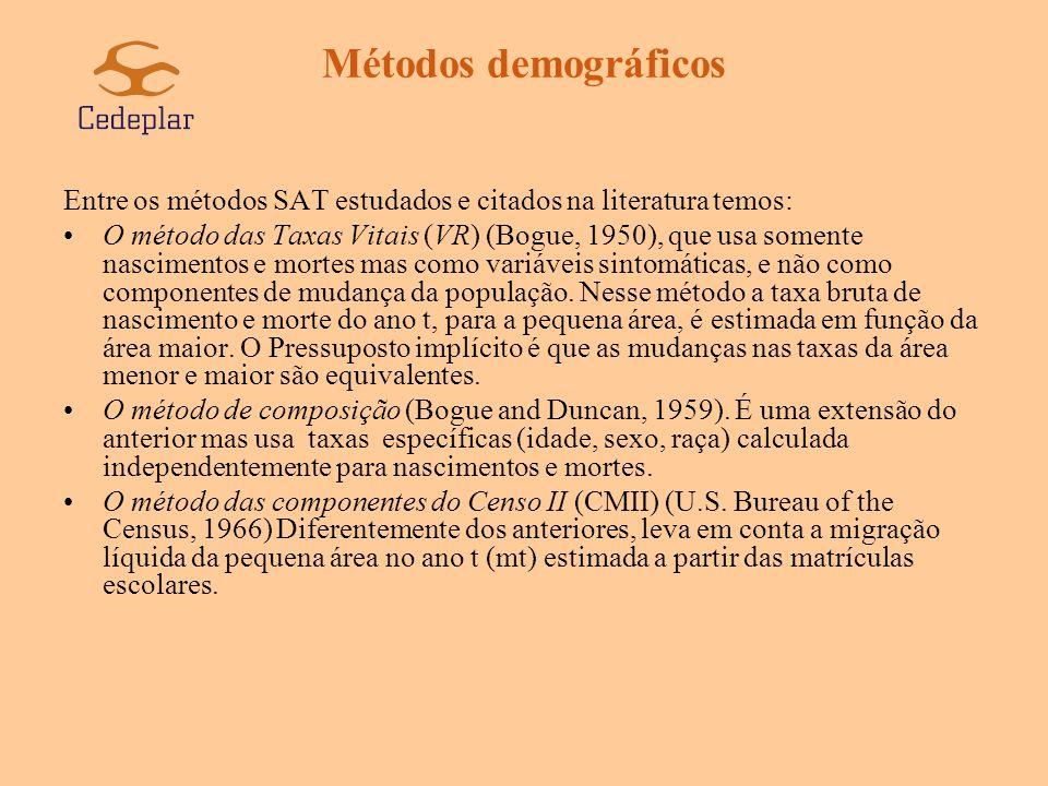 Métodos demográficos O método de registros administrativos (AR).