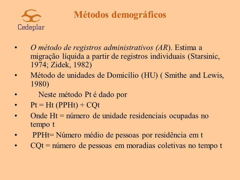 Métodos demográficos Regressão Sintomática (Ericksen,1974).