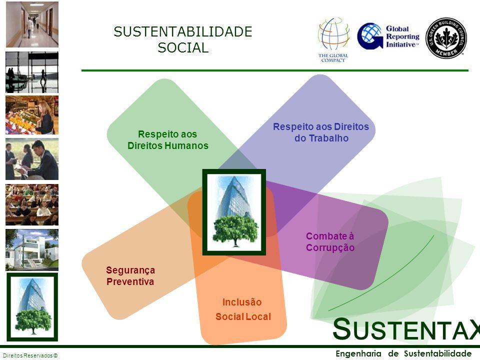 S USTENTA X Engenharia de Sustentabilidade Direitos Reservados © Qualidade Ambiental Interna Racionalização do Uso Água Eficiência Energética Sustentabilidade dos Materiais Sustentabilidade do Espaço SUSTENTABILIDADE AMBIENTAL