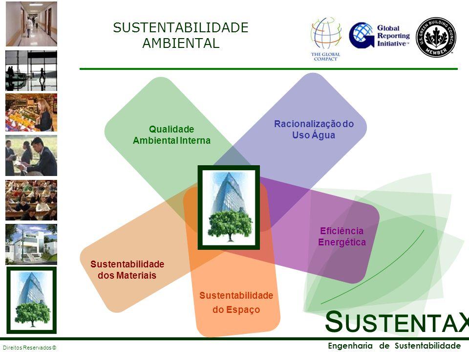S USTENTA X Engenharia de Sustentabilidade Direitos Reservados © Qualidade Ambiental Interna Racionalização do Uso Água Eficiência Energética Sustenta