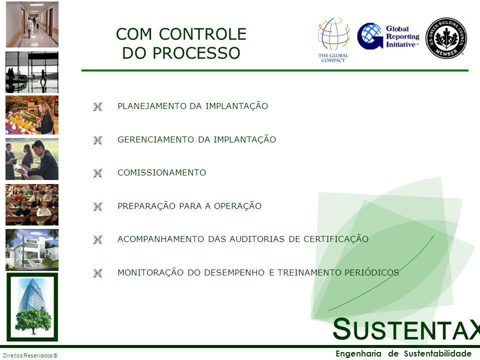 S USTENTA X Engenharia de Sustentabilidade Direitos Reservados © COM CONTROLE DO PROCESSO PLANEJAMENTO DA IMPLANTAÇÃO GERENCIAMENTO DA IMPLANTAÇÃO COM