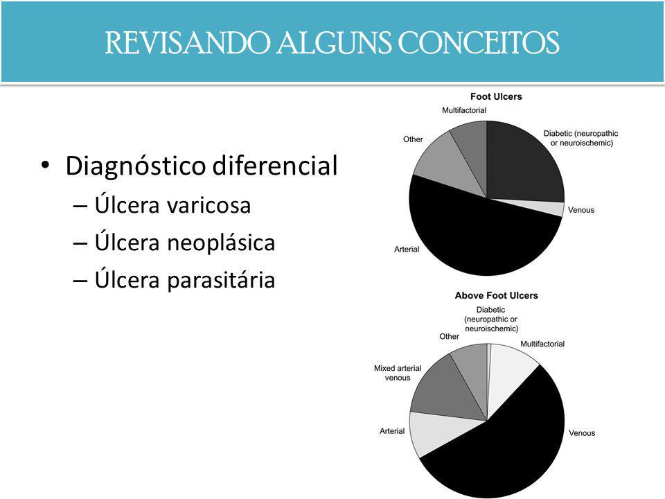 Diagnóstico diferencial – Úlcera varicosa – Úlcera neoplásica – Úlcera parasitária REVISANDO ALGUNS CONCEITOS