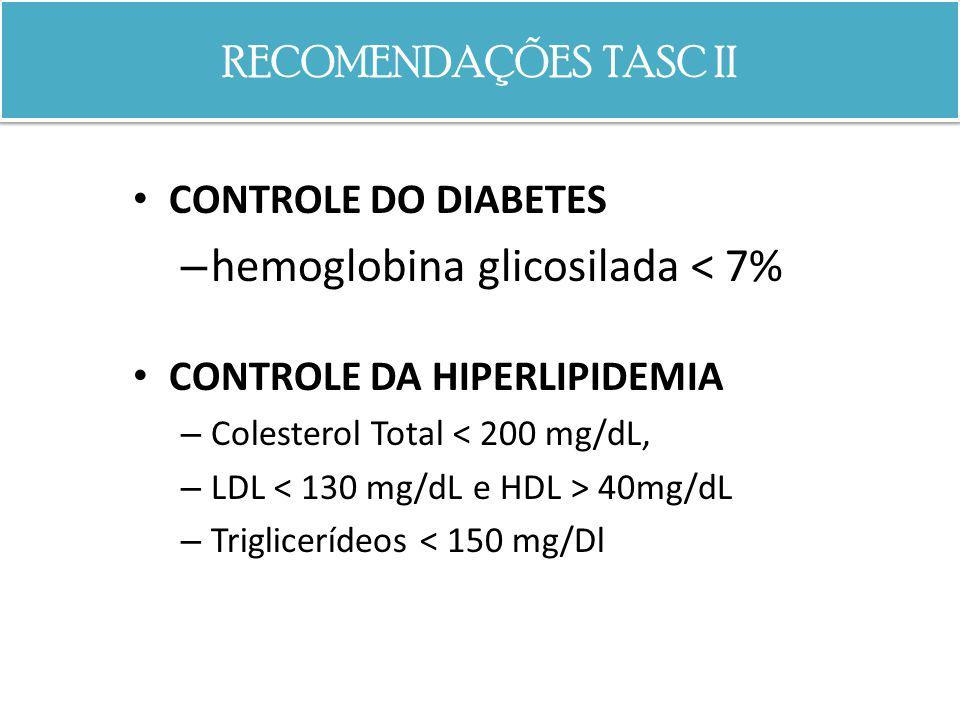 RECOMENDAÇÕES TASC II CONTROLE DO DIABETES – hemoglobina glicosilada < 7% CONTROLE DA HIPERLIPIDEMIA – Colesterol Total < 200 mg/dL, – LDL 40mg/dL – T
