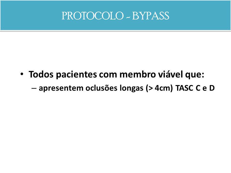 Todos pacientes com membro viável que: – apresentem oclusões longas (> 4cm) TASC C e D PROTOCOLO - BYPASS