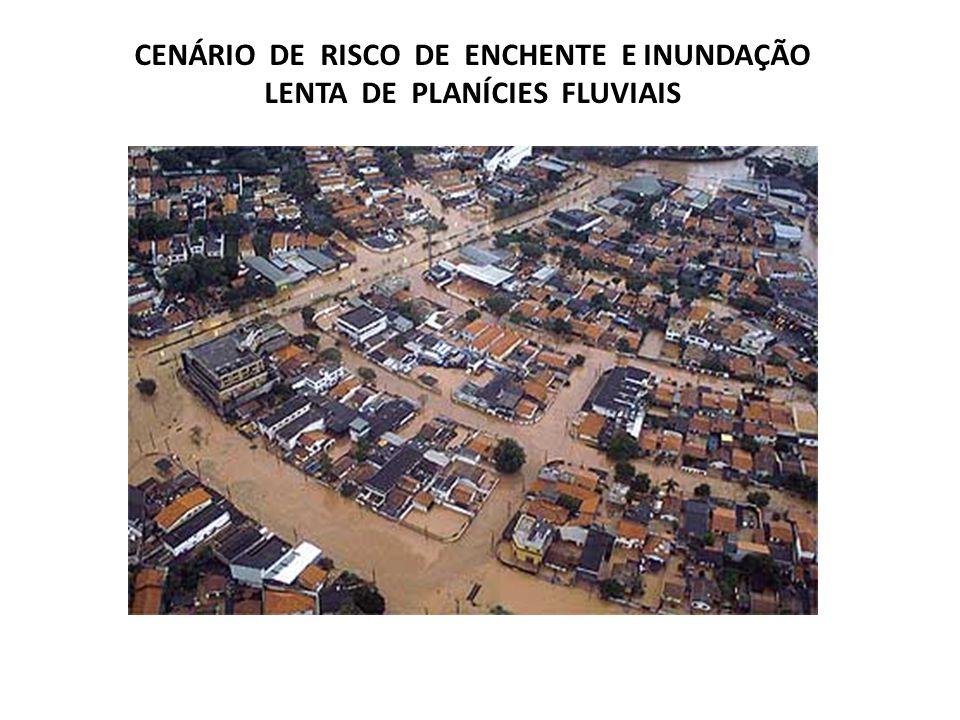 CENÁRIO DE RISCO DE ENCHENTE E INUNDAÇÃO LENTA DE PLANÍCIES FLUVIAIS