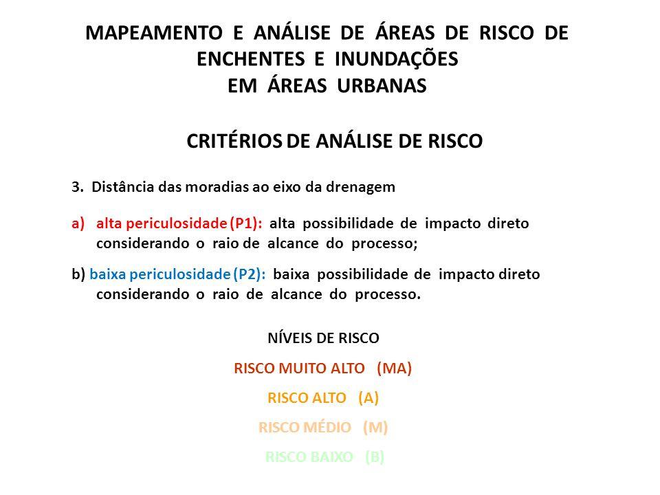 CRITÉRIOS DE ANÁLISE DE RISCO 3. Distância das moradias ao eixo da drenagem a)alta periculosidade (P1): alta possibilidade de impacto direto considera