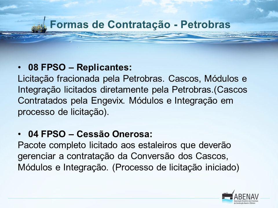 Formas de Contratação - Petrobras 08 FPSO – Replicantes: Licitação fracionada pela Petrobras. Cascos, Módulos e Integração licitados diretamente pela