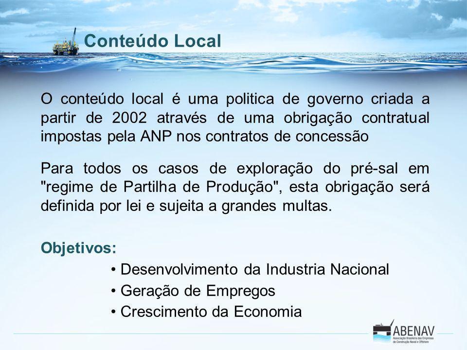 O conteúdo local é uma politica de governo criada a partir de 2002 através de uma obrigação contratual impostas pela ANP nos contratos de concessão Pa