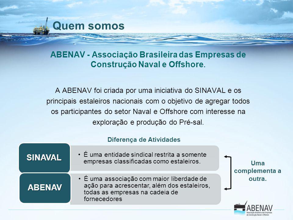 ABENAV - Associação Brasileira das Empresas de Construção Naval e Offshore. A ABENAV foi criada por uma iniciativa do SINAVAL e os principais estaleir