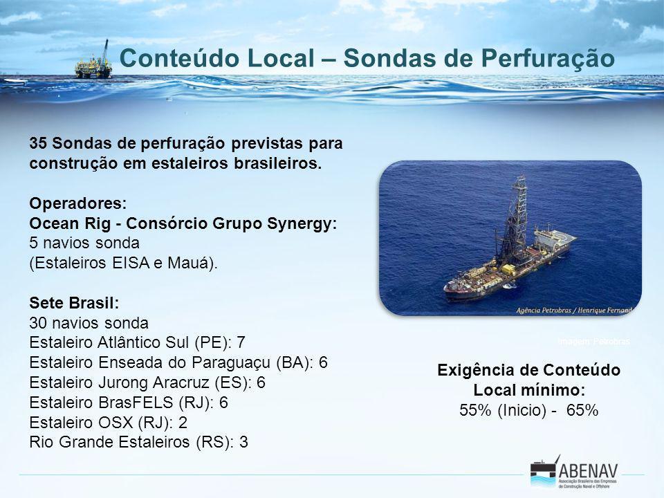 Conteúdo Local – Sondas de Perfuração 35 Sondas de perfuração previstas para construção em estaleiros brasileiros. Operadores: Ocean Rig - Consórcio G