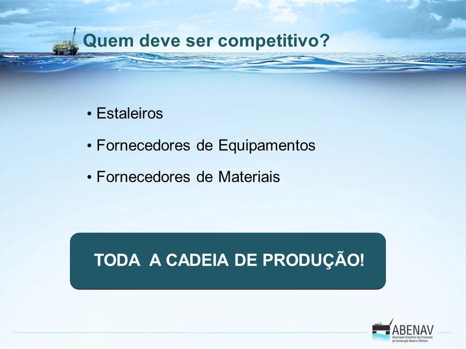 Estaleiros Fornecedores de Equipamentos Fornecedores de Materiais TODA A CADEIA DE PRODUÇÃO! Quem deve ser competitivo?
