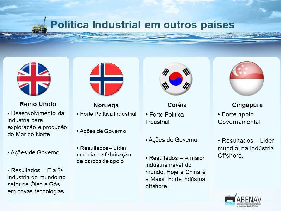Política Industrial em outros países Reino Unido Desenvolvimento da indústria para exploração e produção do Mar do Norte Ações de Governo Resultados –