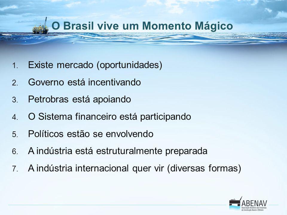 1. Existe mercado (oportunidades) 2. Governo está incentivando 3. Petrobras está apoiando 4. O Sistema financeiro está participando 5. Políticos estão