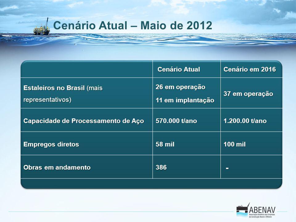 Cenário Atual – Maio de 2012 Cenário Atual Cenário Atual Cenário em 2016 Estaleiros no Brasil (mais representativos) 26 em operação 11 em implantação
