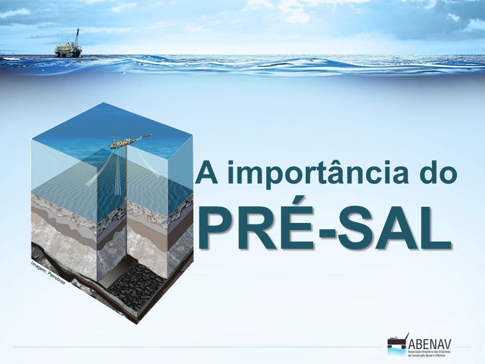 A importância doPRÉ-SAL Imagem: Petrobras