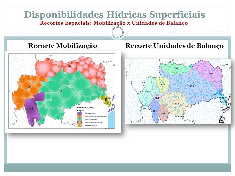 Disponibilidades Hídricas Superficiais Recortes Espaciais: Mobilização x Unidades de Balanço Recorte Mobilização Recorte Unidades de Balanço