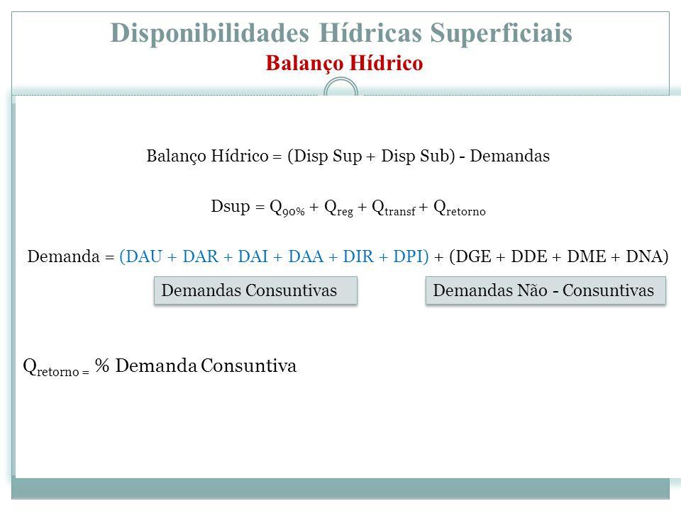 Disponibilidades Hídricas Superficiais Balanço Hídrico Balanço Hídrico = (Disp Sup + Disp Sub) - Demandas Dsup = Q 90% + Q reg + Q transf + Q retorno Demanda = (DAU + DAR + DAI + DAA + DIR + DPI) + (DGE + DDE + DME + DNA) Q retorno = % Demanda Consuntiva Demandas Consuntivas Demandas Não - Consuntivas