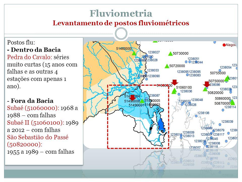 Fluviometria Levantamento de postos fluviométricos Postos flu: - Dentro da Bacia Pedra do Cavalo: séries muito curtas (15 anos com falhas e as outras 4 estações com apenas 1 ano).