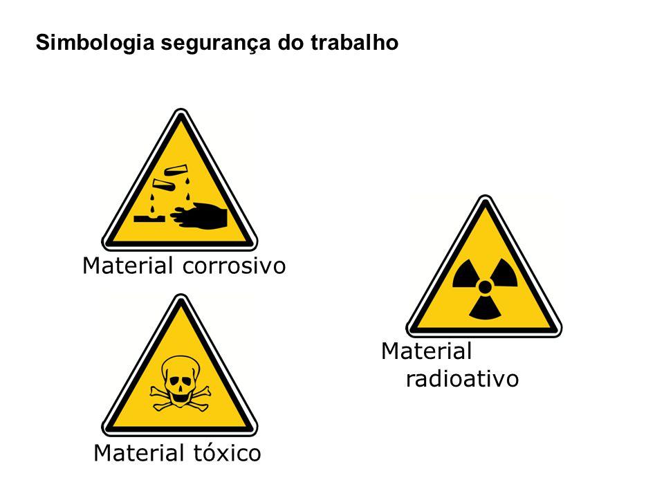 Simbologia segurança do trabalho Risco Biológico Material nocivo ou irritante Proibido a entrada de pessoas
